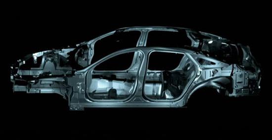 Алумин в автомобилостроенето